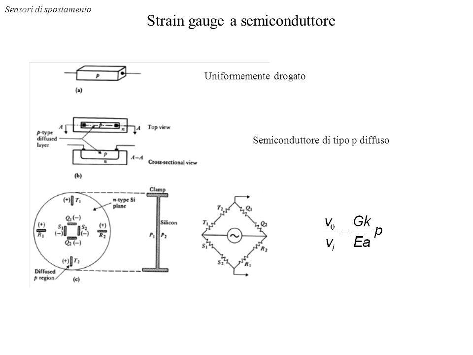 Strain gauge a semiconduttore Uniformemente drogato Semiconduttore di tipo p diffuso Sensori di spostamento