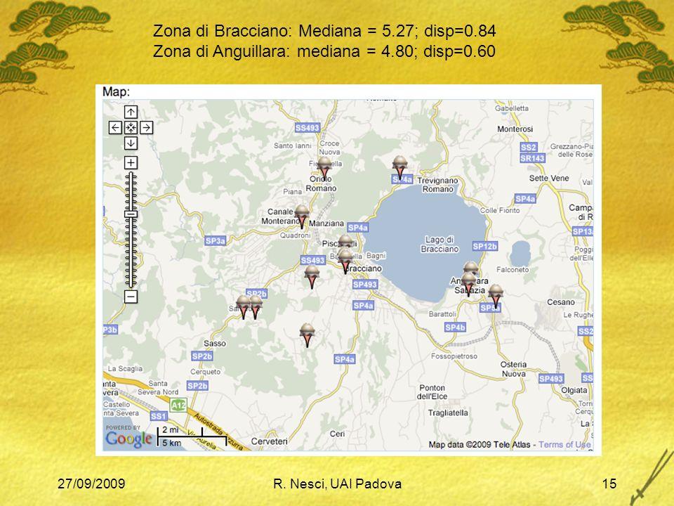27/09/2009R. Nesci, UAI Padova15 Zona di Bracciano: Mediana = 5.27; disp=0.84 Zona di Anguillara: mediana = 4.80; disp=0.60