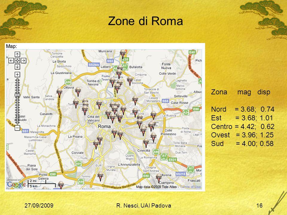 27/09/2009R. Nesci, UAI Padova16 Zona mag disp Nord = 3.68; 0.74 Est = 3.68; 1.01 Centro = 4.42; 0.62 Ovest = 3.96; 1.25 Sud = 4.00; 0.58 Zone di Roma