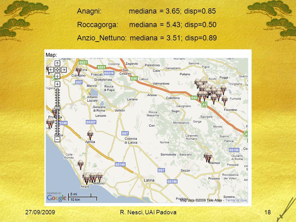 27/09/2009R. Nesci, UAI Padova18 Anagni: mediana = 3.65; disp=0.85 Roccagorga: mediana = 5.43; disp=0.50 Anzio_Nettuno: mediana = 3.51; disp=0.89