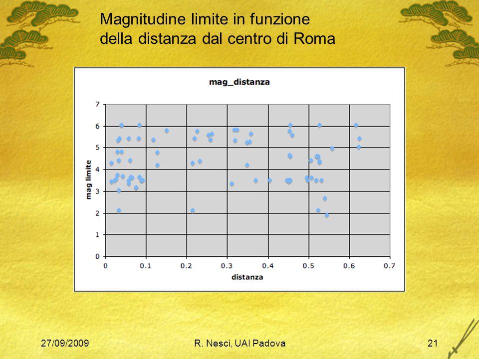 27/09/2009R. Nesci, UAI Padova21 Magnitudine limite in funzione della distanza dal centro di Roma