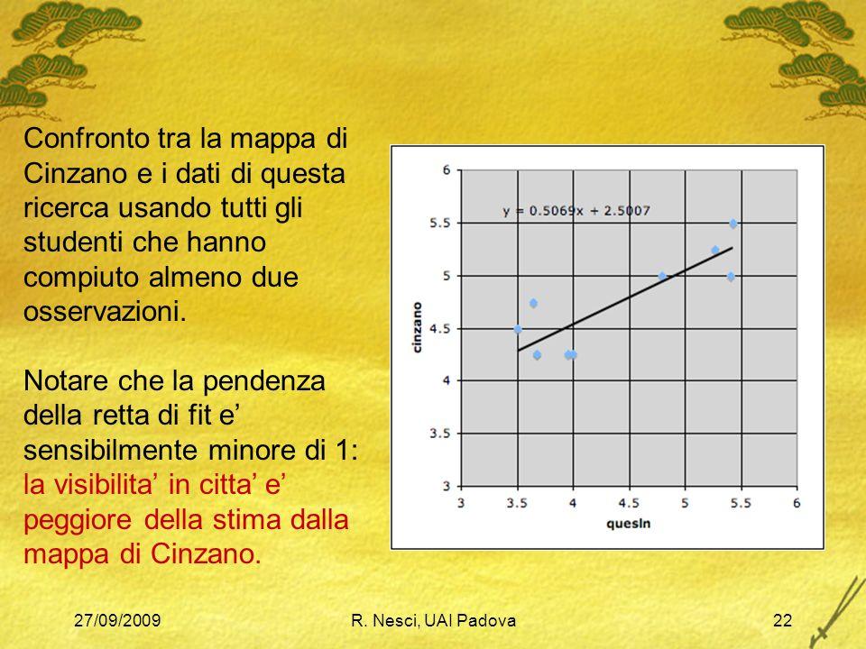 27/09/2009R. Nesci, UAI Padova22 Confronto tra la mappa di Cinzano e i dati di questa ricerca usando tutti gli studenti che hanno compiuto almeno due