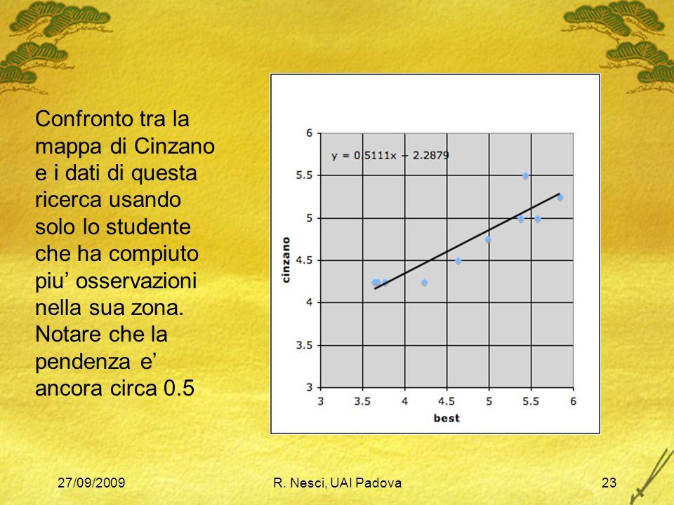 27/09/2009R. Nesci, UAI Padova23 Confronto tra la mappa di Cinzano e i dati di questa ricerca usando solo lo studente che ha compiuto piu osservazioni
