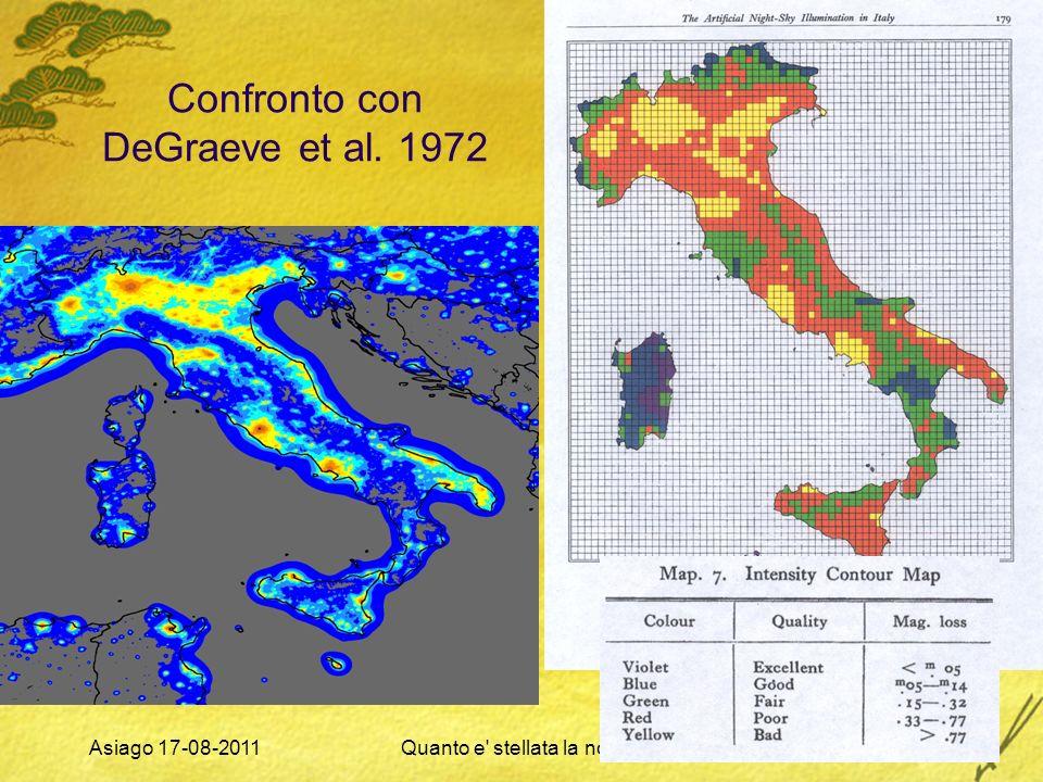 Asiago 17-08-2011Quanto e' stellata la notte?15 Confronto con DeGraeve et al. 1972