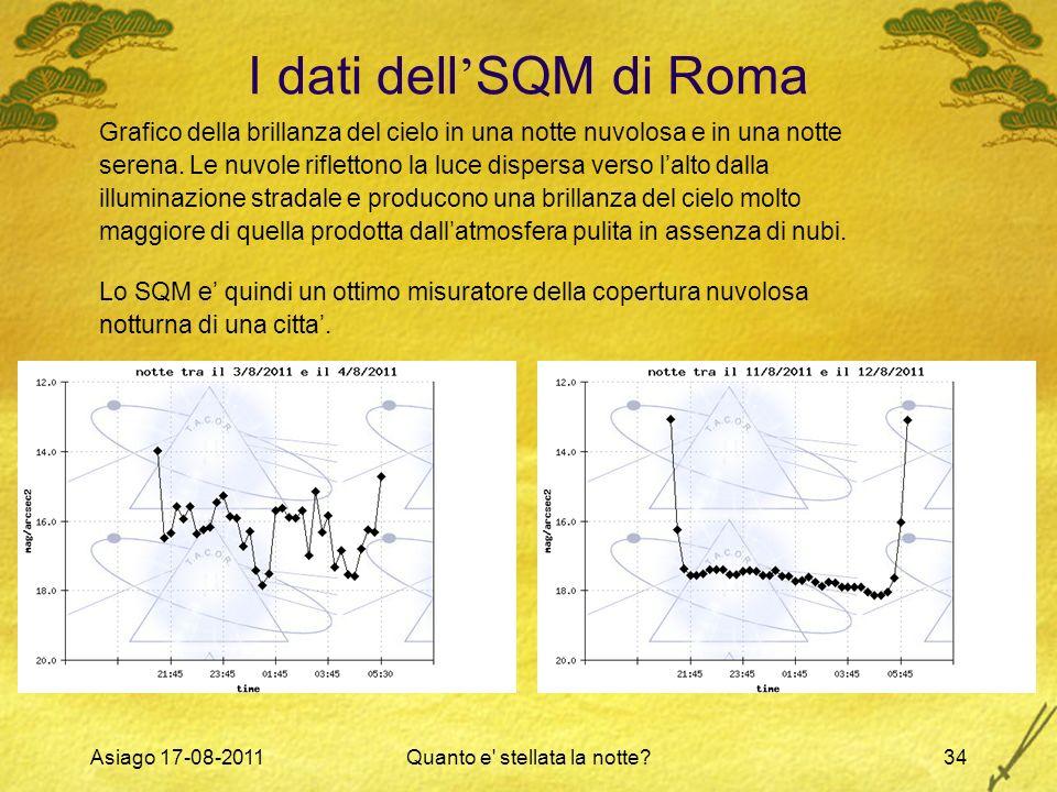 Asiago 17-08-2011Quanto e' stellata la notte?34 I dati dell SQM di Roma Grafico della brillanza del cielo in una notte nuvolosa e in una notte serena.
