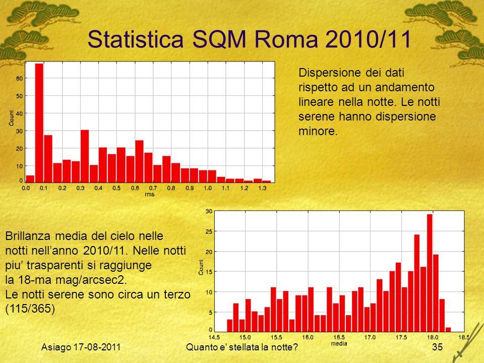 Asiago 17-08-2011Quanto e' stellata la notte?35 Statistica SQM Roma 2010/11 Dispersione dei dati rispetto ad un andamento lineare nella notte. Le nott