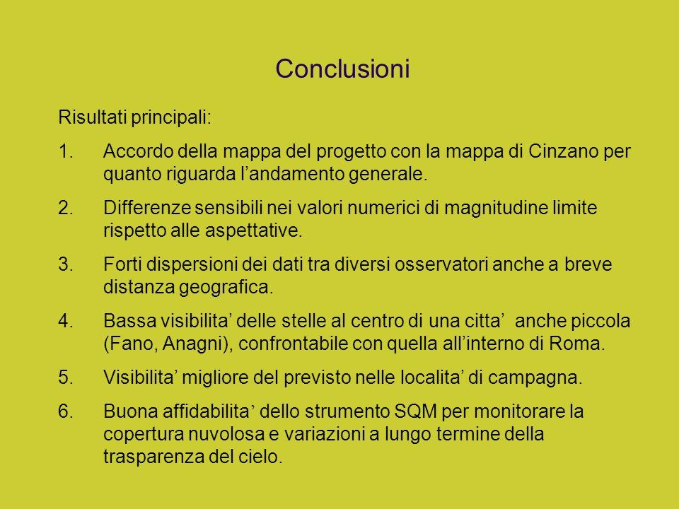 Conclusioni Risultati principali: 1.Accordo della mappa del progetto con la mappa di Cinzano per quanto riguarda landamento generale. 2.Differenze sen