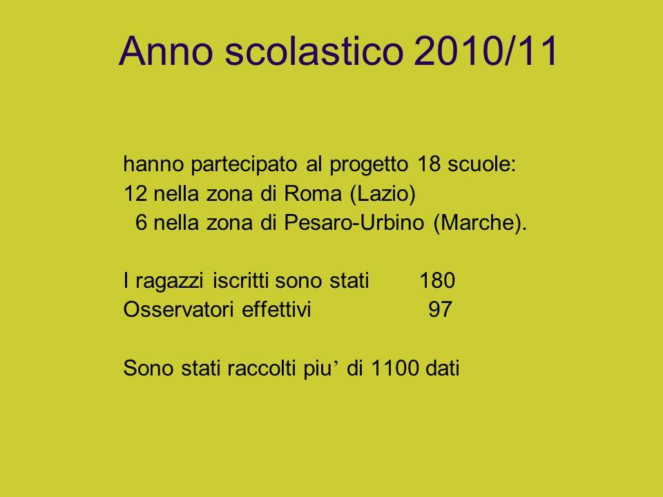 Anno scolastico 2010/11 hanno partecipato al progetto 18 scuole: 12 nella zona di Roma (Lazio) 6 nella zona di Pesaro-Urbino (Marche). I ragazzi iscri
