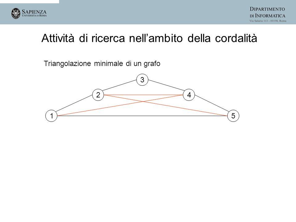 1 2 3 4 5 Triangolazione minimale di un grafo