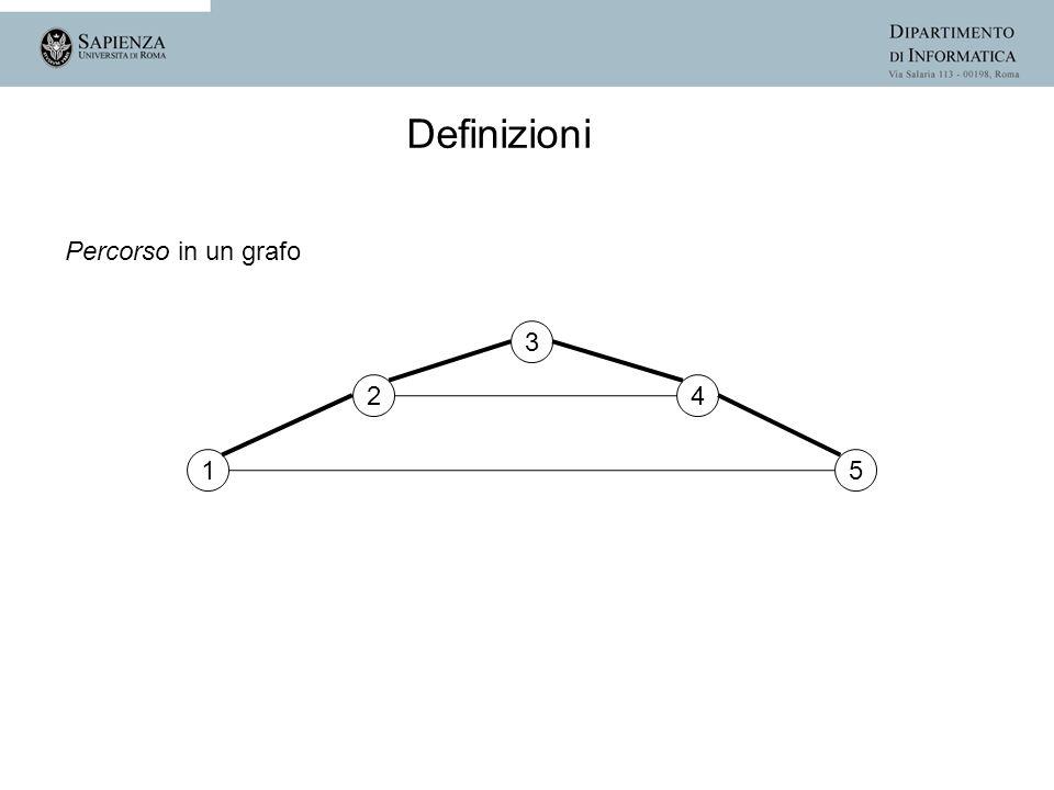 Percorso in un grafo Definizioni 1 2 3 4 5
