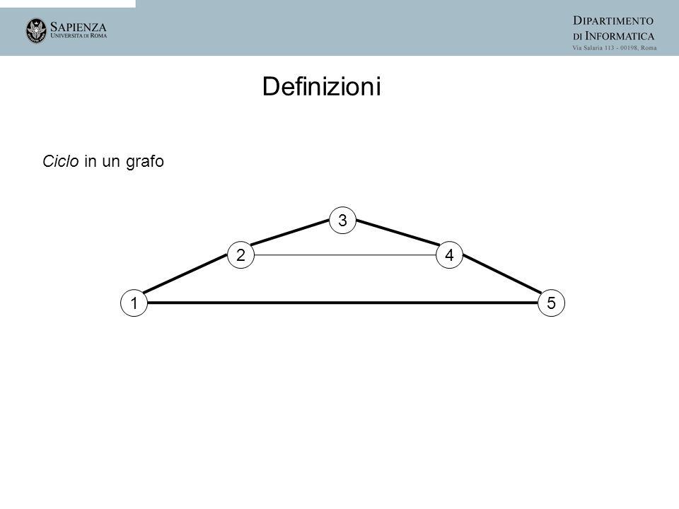 Ciclo in un grafo Definizioni 1 2 3 4 5