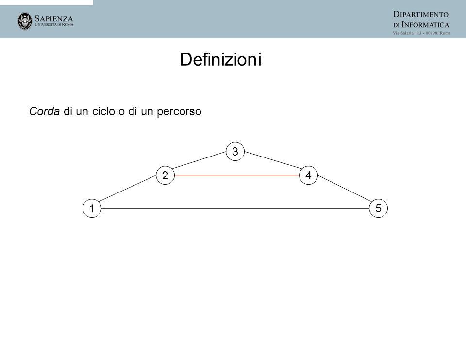 Corda di un ciclo o di un percorso 1 2 3 4 5 Definizioni