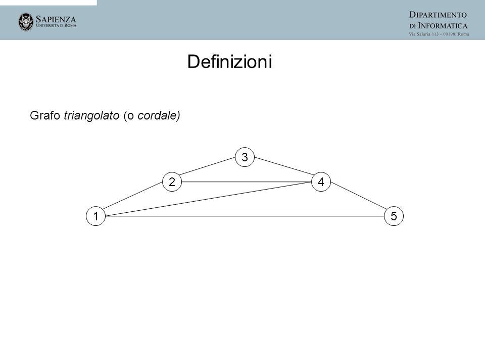 Grafo triangolato (o cordale) 1 2 3 4 5 Definizioni