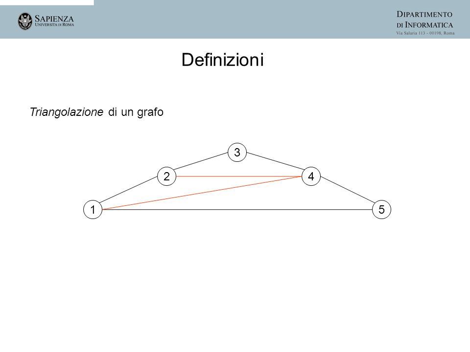 Triangolazione di un grafo 1 2 3 4 5 Definizioni