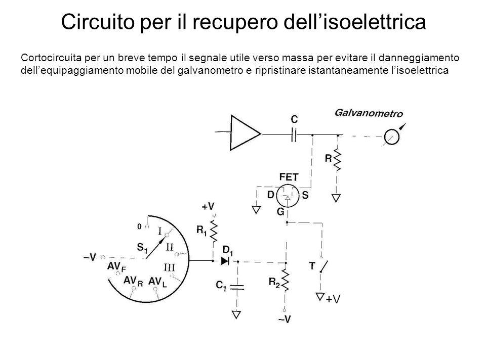 Circuito per il recupero dellisoelettrica Cortocircuita per un breve tempo il segnale utile verso massa per evitare il danneggiamento dellequipaggiame