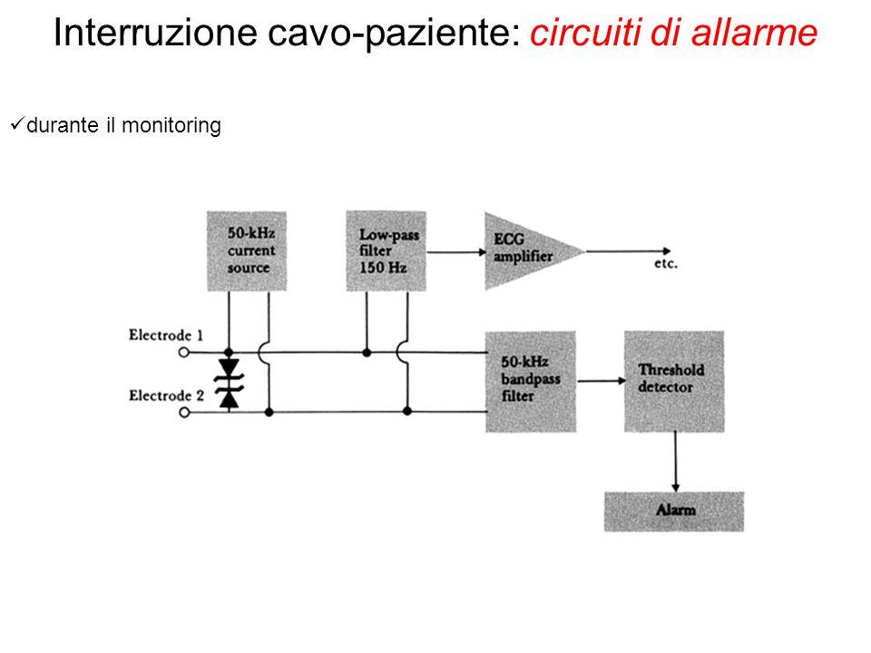 Interruzione cavo-paziente: circuiti di allarme durante il monitoring