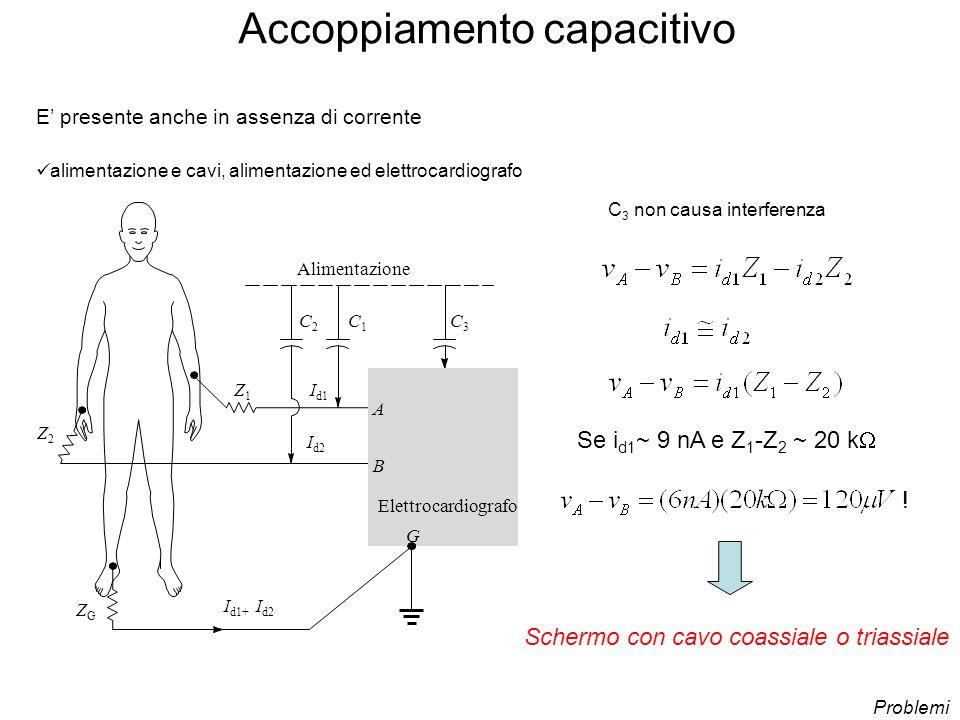 Accoppiamento capacitivo E presente anche in assenza di corrente Elettrocardiografo A Alimentazione B G C3C3 C1C1 Z1Z1 Z2Z2 ZGZG C2C2 I d1 I d2 I d1+