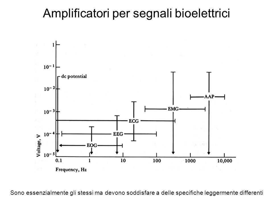 Amplificatori per segnali bioelettrici Sono essenzialmente gli stessi ma devono soddisfare a delle specifiche leggermente differenti