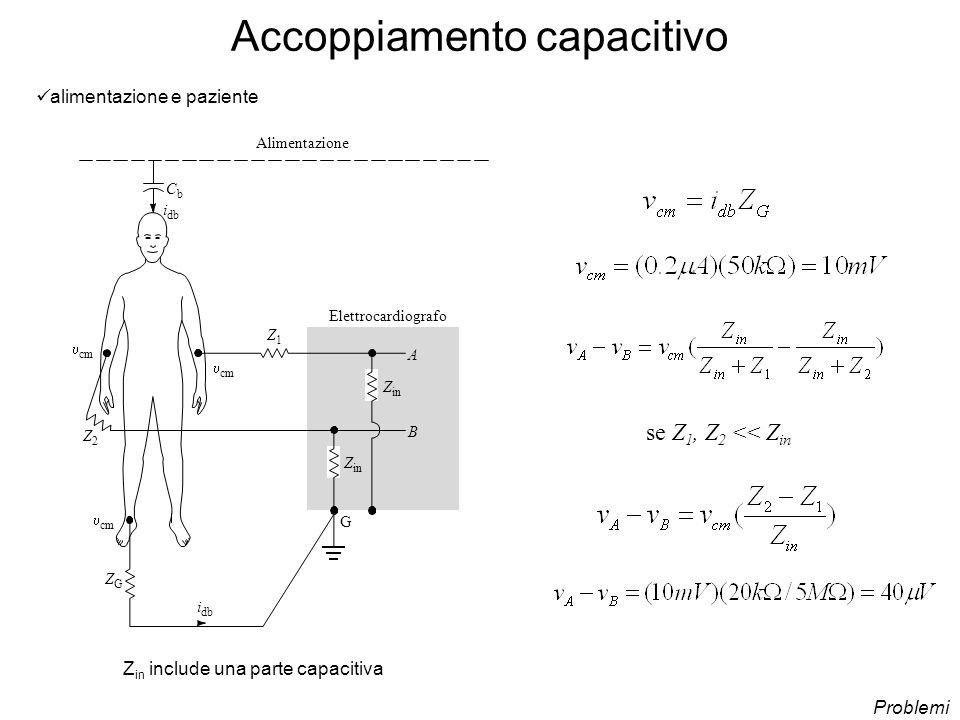 Accoppiamento capacitivo alimentazione e paziente Elettrocardiografo Alimentazione A Z in Z1Z1 CbCb i db ZGZG Z2Z2 cm B G Z in cm i db se Z 1, Z 2 <<