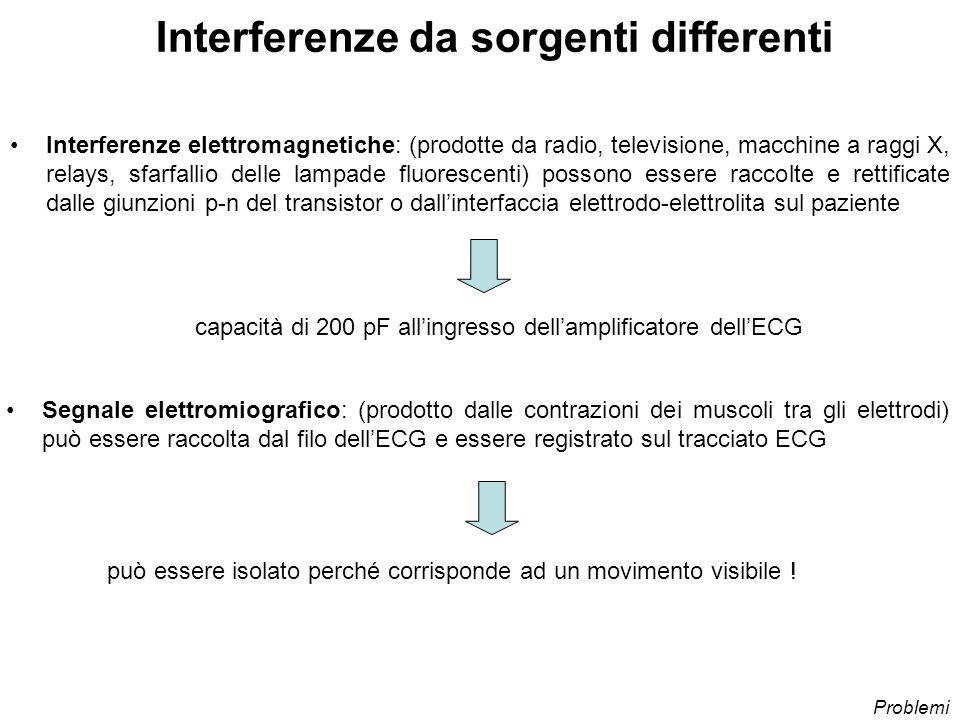 Interferenze da sorgenti differenti Interferenze elettromagnetiche: (prodotte da radio, televisione, macchine a raggi X, relays, sfarfallio delle lamp