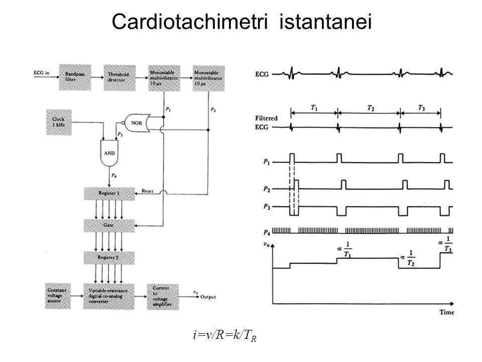 Cardiotachimetri istantanei i=v/R=k/T R