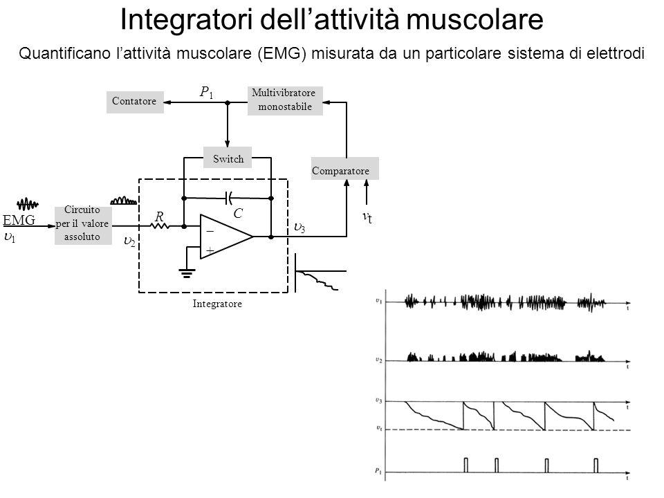 Integratori dellattività muscolare Quantificano lattività muscolare (EMG) misurata da un particolare sistema di elettrodi Switch Circuito per il valor
