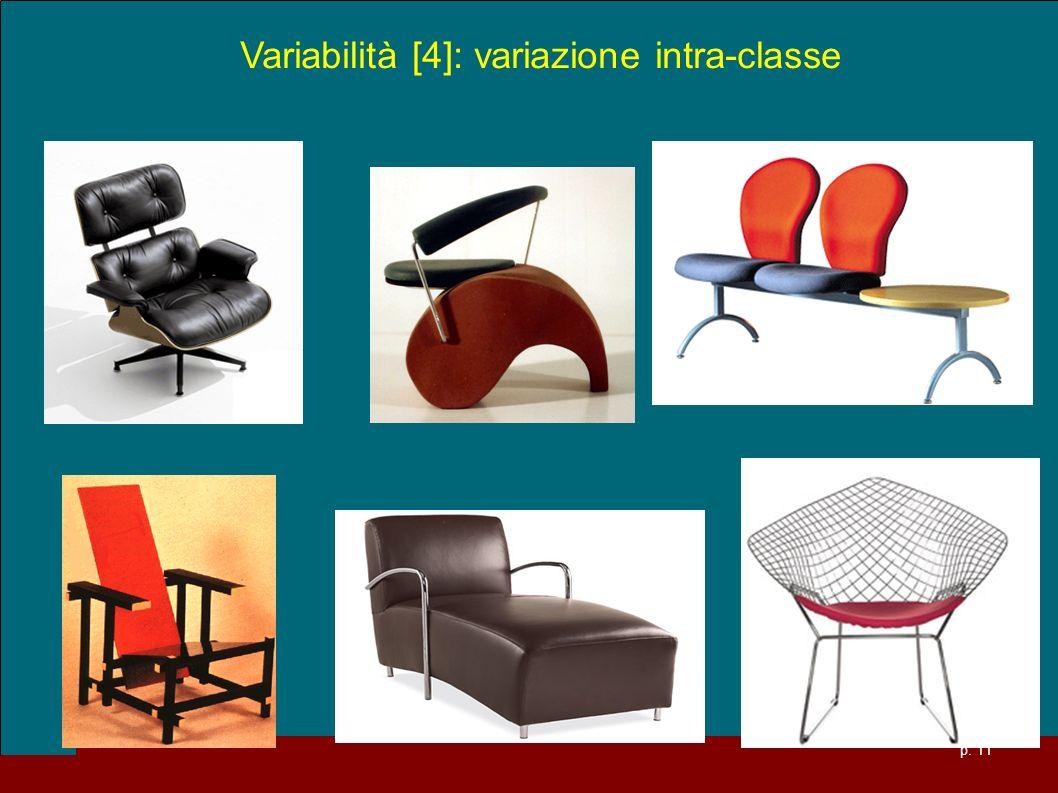 p. 11 Variabilità [4]: variazione intra-classe