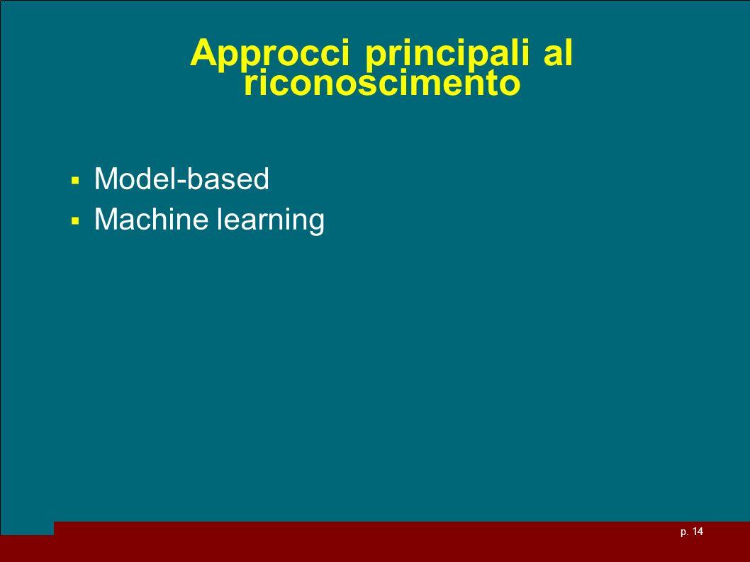 p. 14 Approcci principali al riconoscimento Model-based Machine learning