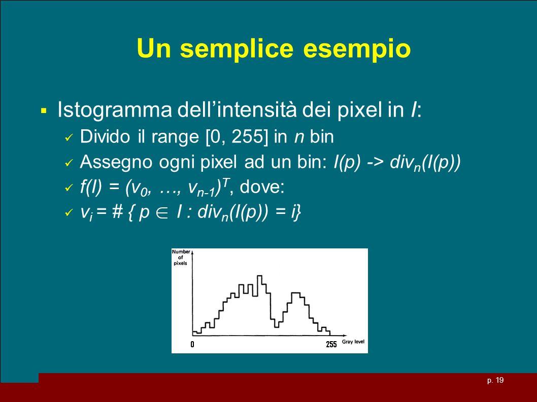 p. 19 Un semplice esempio Istogramma dellintensità dei pixel in I: Divido il range [0, 255] in n bin Assegno ogni pixel ad un bin: I(p) -> div n (I(p)