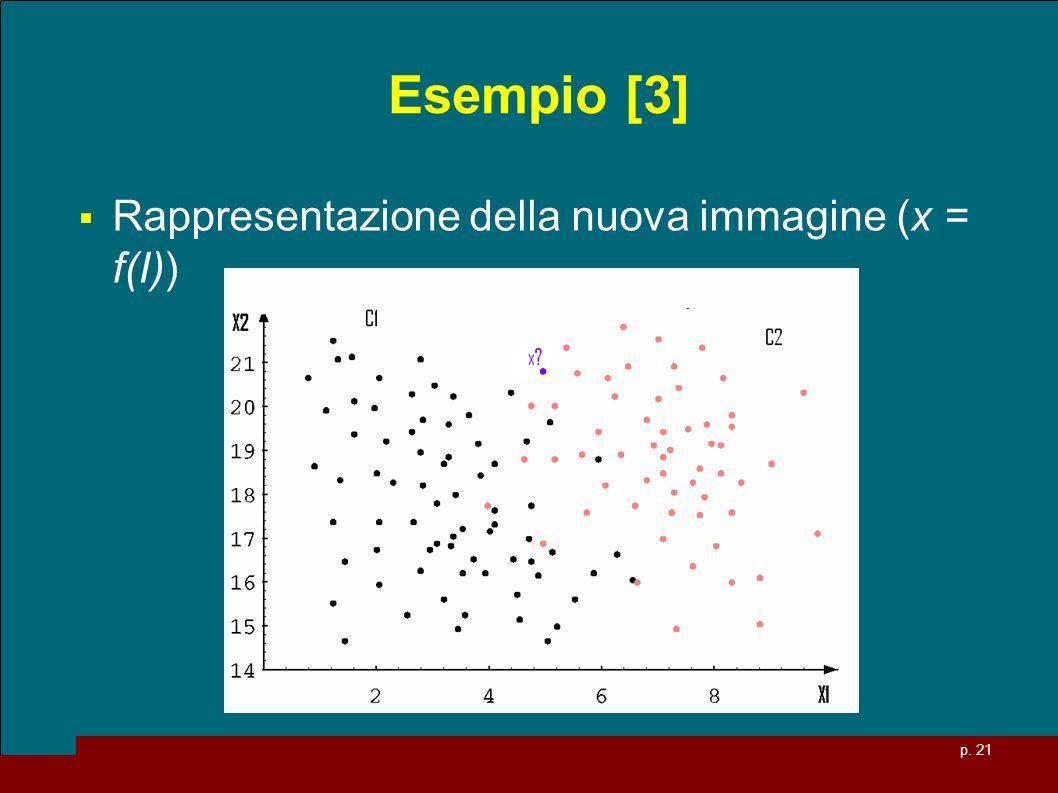 p. 21 Esempio [3] Rappresentazione della nuova immagine (x = f(I))