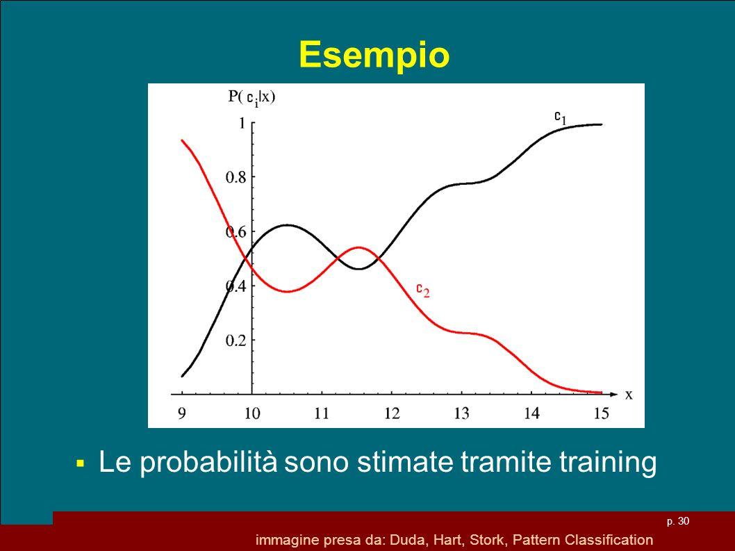p. 30 Esempio Le probabilità sono stimate tramite training immagine presa da: Duda, Hart, Stork, Pattern Classification