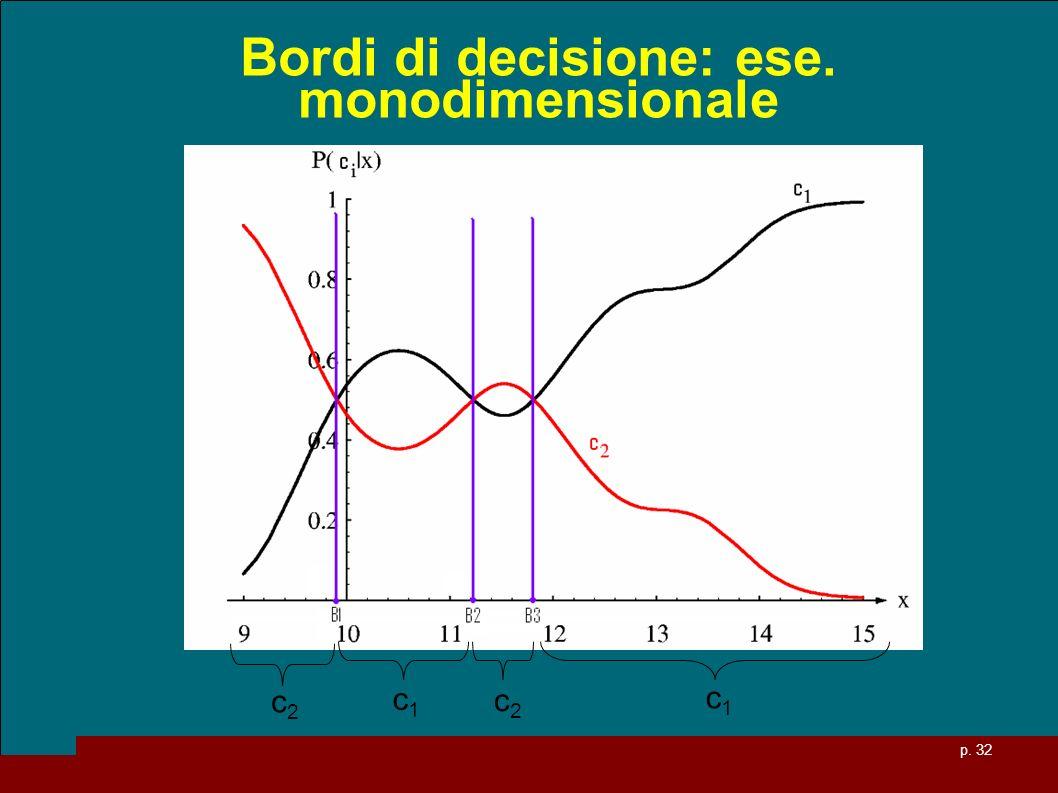 p. 32 Bordi di decisione: ese. monodimensionale c1c1 c2c2 c1c1 c2c2