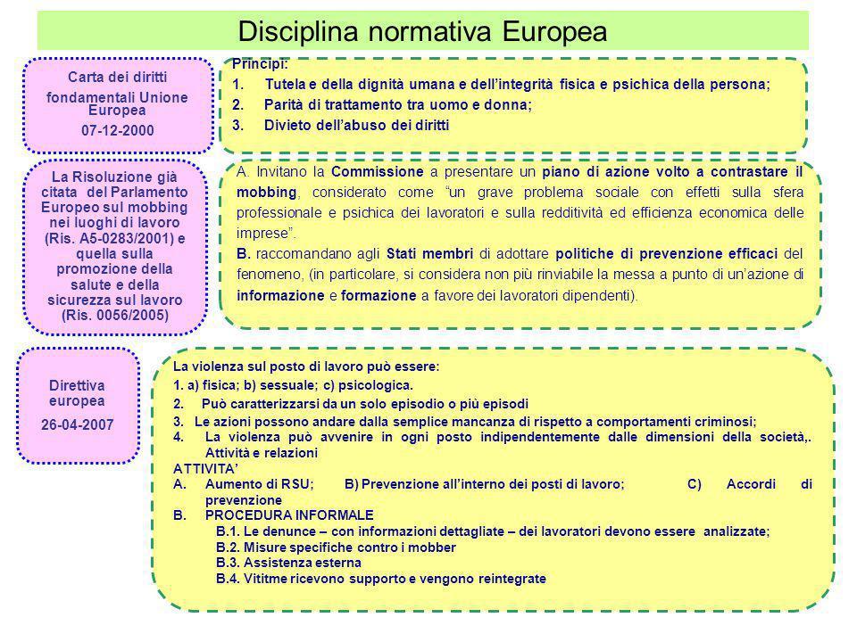 Disciplina normativa Europea La Risoluzione già citata del Parlamento Europeo sul mobbing nei luoghi di lavoro (Ris. A5-0283/2001) e quella sulla prom