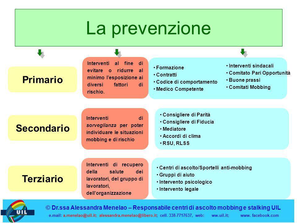 La prevenzione Primario Interventi al fine di evitare o ridurre al minimo lesposizione ai diversi fattori di rischio. Secondario Terziario Interventi