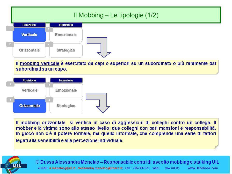 Il Mobbing – Le tipologie (1/2) IntenzionePosizione EmozionaleVerticale StrategicoOrizzontale 1 2 3 4 Il mobbing verticale è esercitato da capi o supe