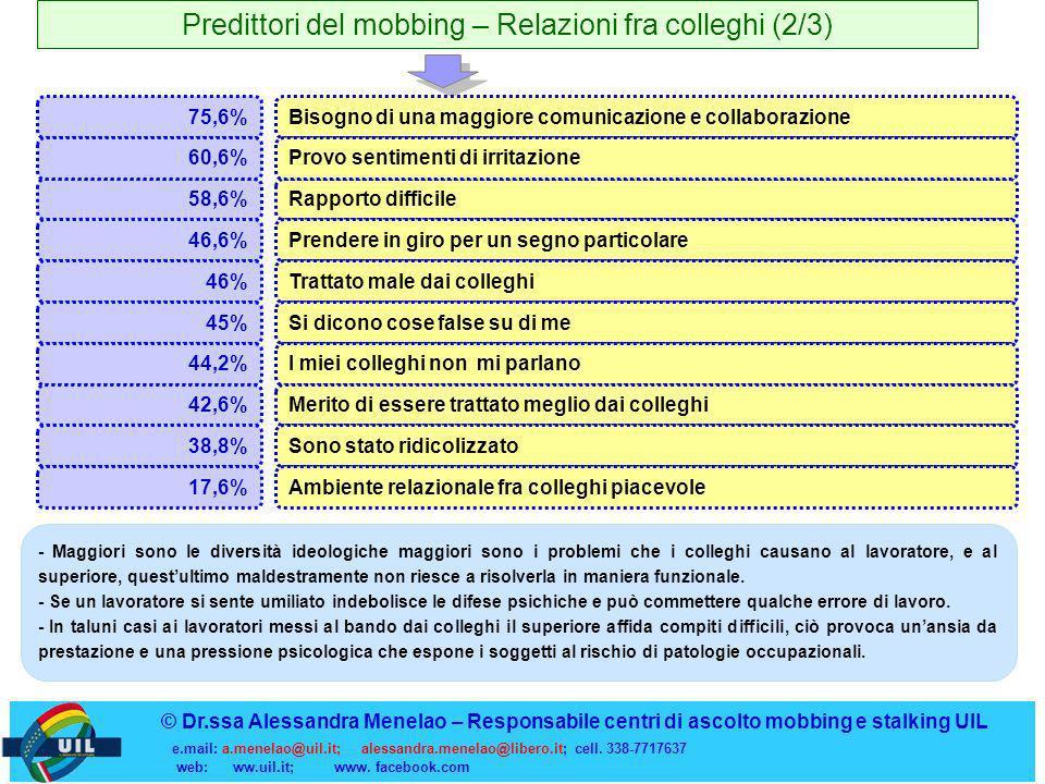 Predittori del mobbing – Relazioni fra colleghi (2/3) 58,6%Rapporto difficile 46,6% Prendere in giro per un segno particolare 46%Trattato male dai col