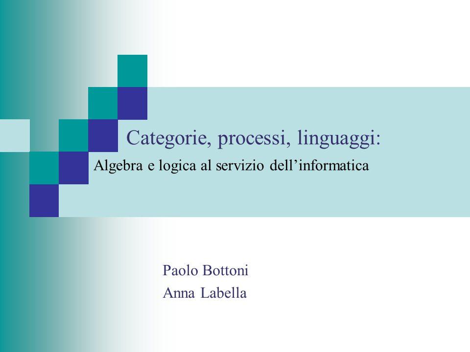 Characterizing Bisimulations Categorie, processi, linguaggi: Algebra e logica al servizio dellinformatica Paolo Bottoni Anna Labella