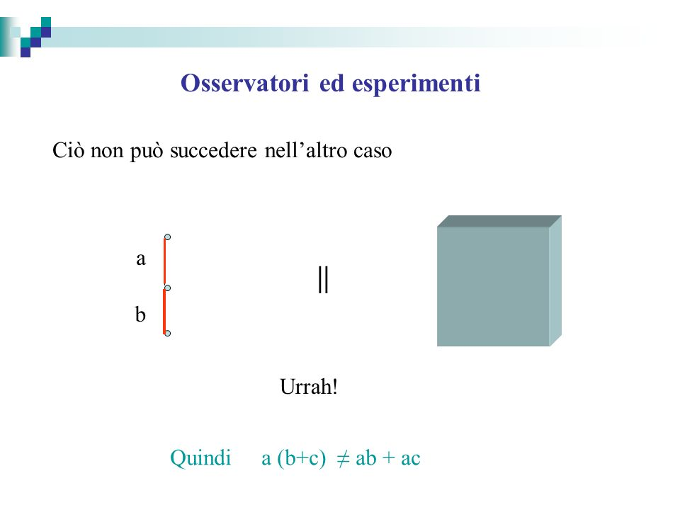 Ciò non può succedere nellaltro caso a a c b b || Urrah! Quindi a (b+c) ab + ac Osservatori ed esperimenti
