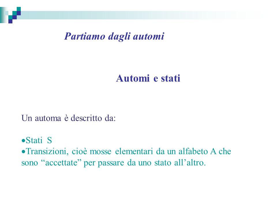 Automi e stati Un automa è descritto da: Stati S Transizioni, cioè mosse elementari da un alfabeto A che sono accettate per passare da uno stato allaltro.