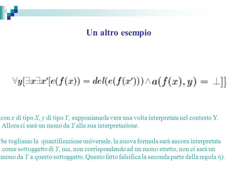 Un altro esempio con x di tipo X, y di tipo Y, supponiamola vera una volta interpretata nel contesto Y. Allora ci sarà un mono da Y alla sua interpret