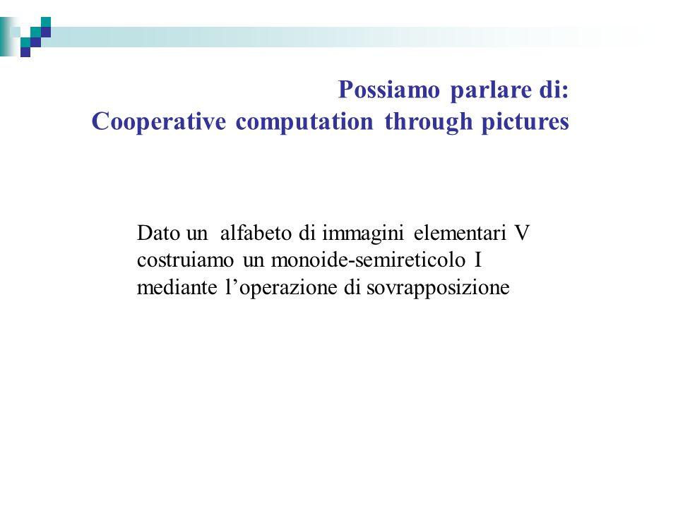 Possiamo parlare di: Cooperative computation through pictures Dato un alfabeto di immagini elementari V costruiamo un monoide-semireticolo I mediante loperazione di sovrapposizione