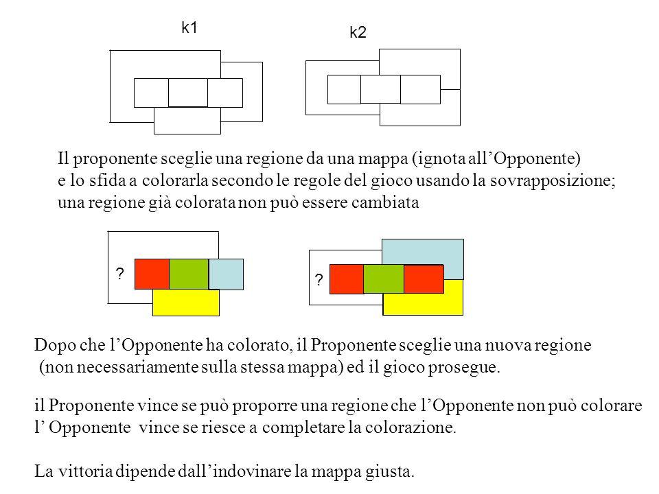 ? ? k1 k2 il Proponente vince se può proporre una regione che lOpponente non può colorare l Opponente vince se riesce a completare la colorazione. La