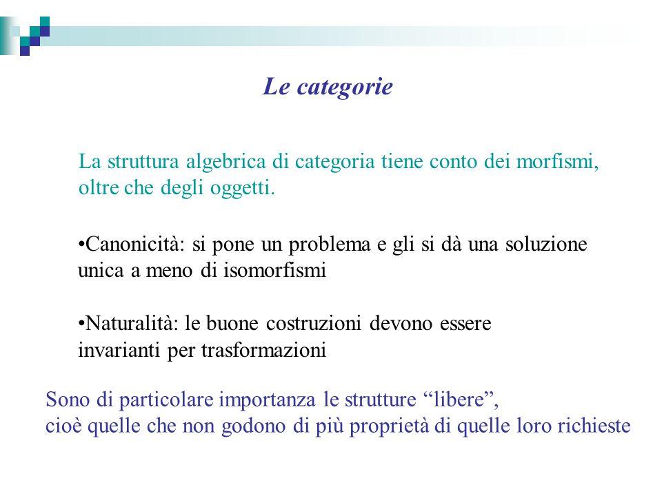 Le categorie Sono di particolare importanza le strutture libere, cioè quelle che non godono di più proprietà di quelle loro richieste La struttura algebrica di categoria tiene conto dei morfismi, oltre che degli oggetti.