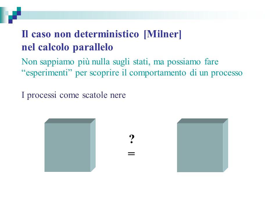 Il caso non deterministico [Milner] nel calcolo parallelo Non sappiamo più nulla sugli stati, ma possiamo fare esperimenti per scoprire il comportamento di un processo I processi come scatole nere a c b ?=?= aa cb