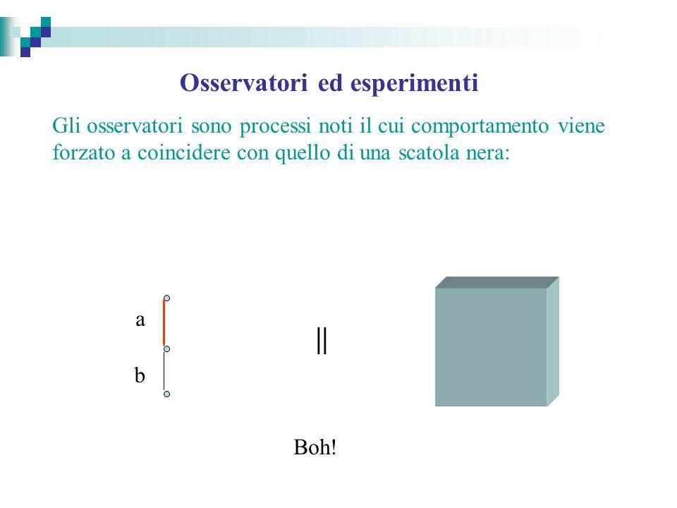 a aa c b b || Boh! Osservatori ed esperimenti Gli osservatori sono processi noti il cui comportamento viene forzato a coincidere con quello di una sca