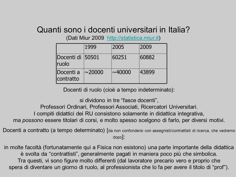 Quanti sono i docenti universitari in Italia.