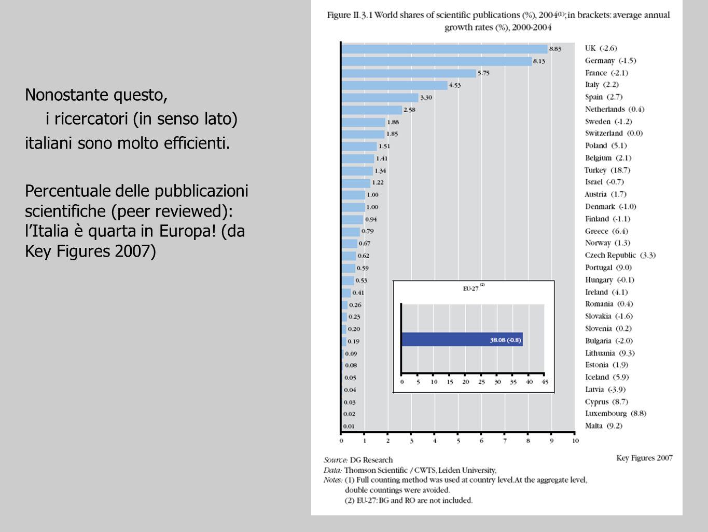 Nonostante questo, i ricercatori (in senso lato) italiani sono molto efficienti.