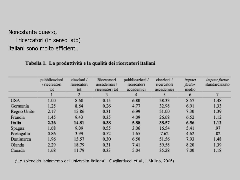 (Lo splendido isolamento delluniversità italiana, Gagliarducci et al., Il Mulino, 2005) Nonostante questo, i ricercatori (in senso lato) italiani sono molto efficienti.