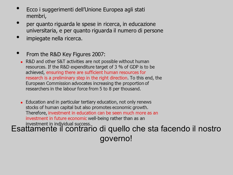 Ecco i suggerimenti dellUnione Europea agli stati membri, per quanto riguarda le spese in ricerca, in educazione universitaria, e per quanto riguarda il numero di persone impiegate nella ricerca.