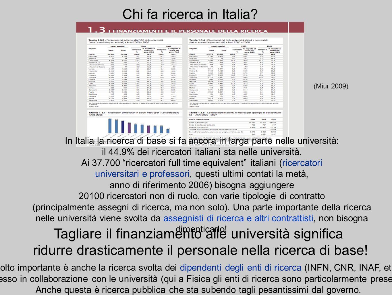 Chi fa ricerca in Italia.